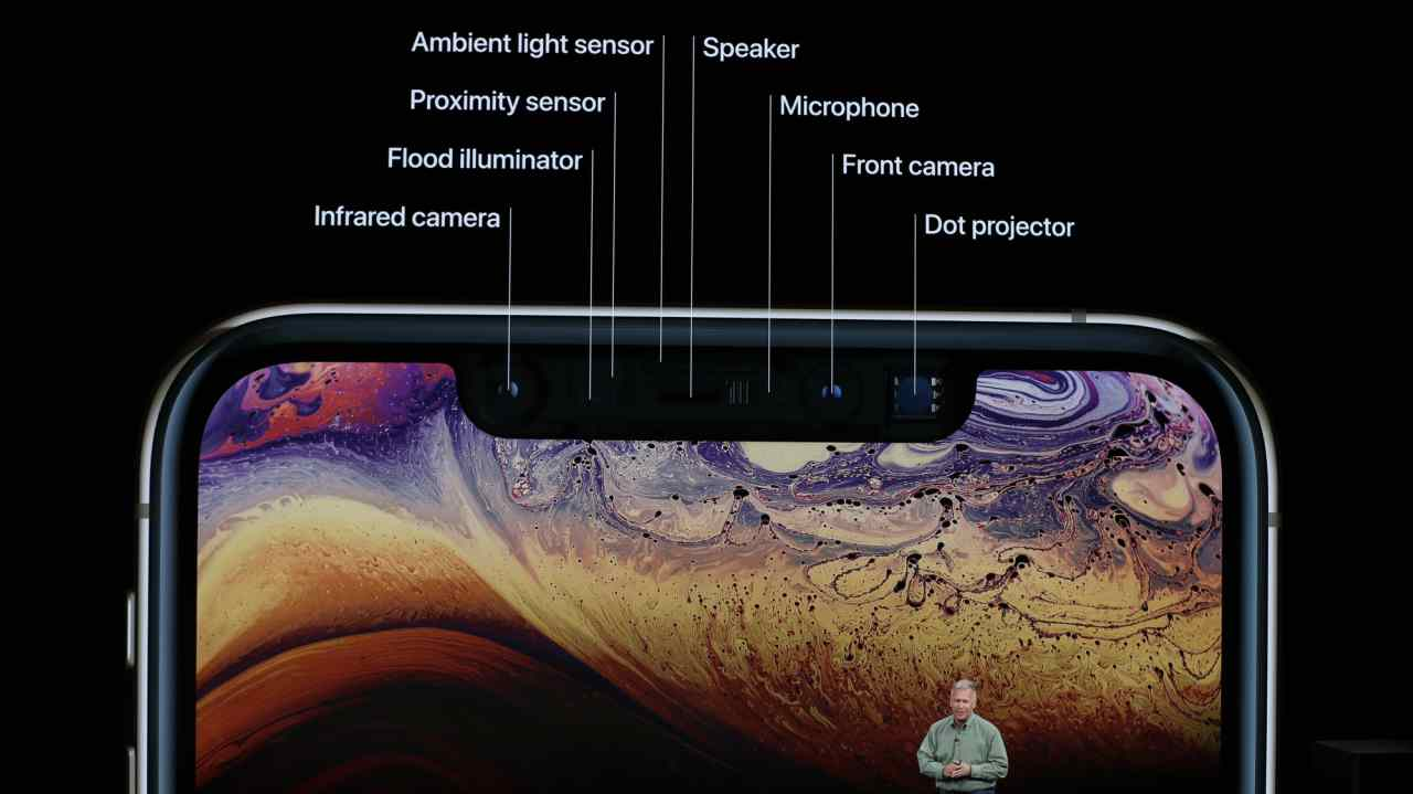 Pics To Prices All You Need To Know About Apple Iphone Xs Iphone