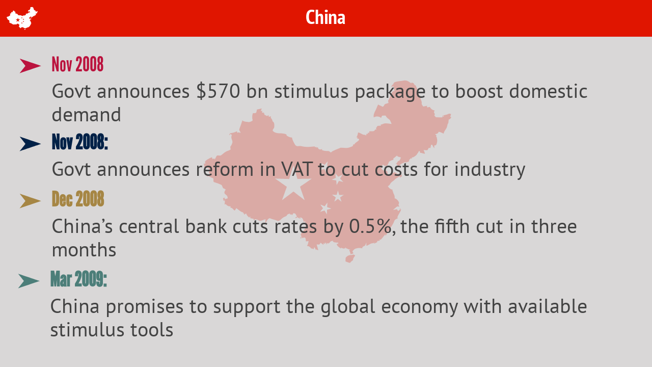 China | In the next three months of the fallout of the crisis, the Chinese government announced a massive stimulus package, reformed country's tax structure and cut central bank rates.