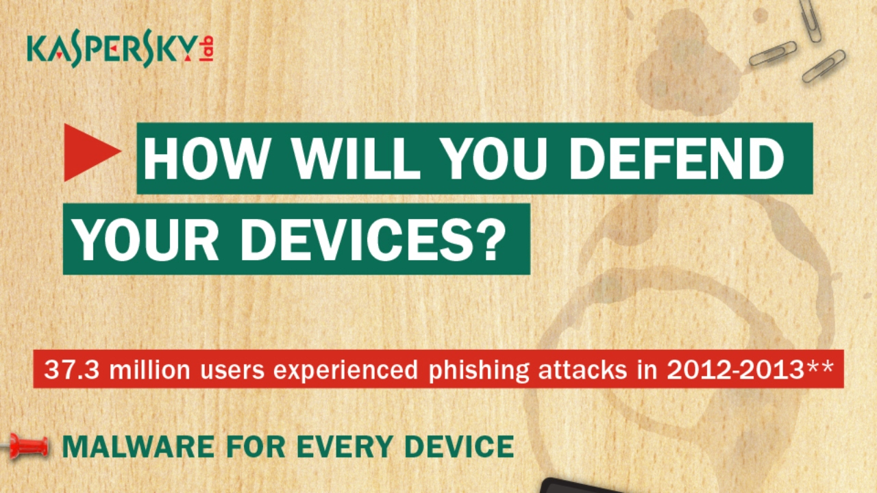 Answer: Kaspersky
