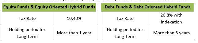 debttax1