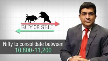 Buy or Sell | Expect relief rally in Nifty, bullish on Pharma