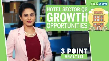 3 Point Analysis | Hotels Sector Q2 : Review & outlook