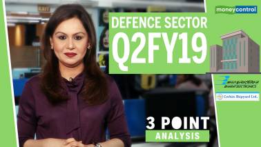 3 Point Analysis   Defence sector: Q2FY19 review