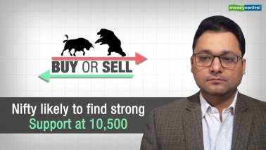 Nifty to find strong support at 10,500
