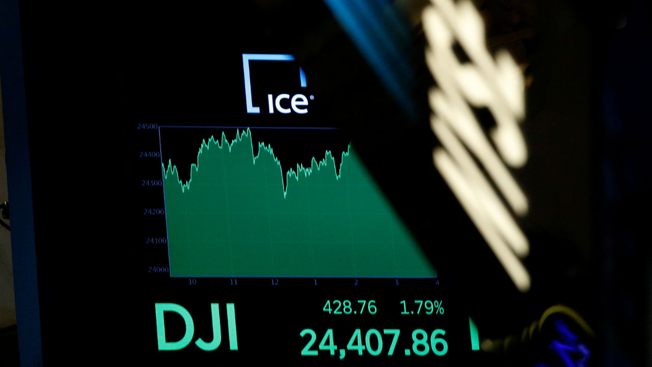 Q8. Which company was requested by Dow Jones to open the market for its first session in 1996, also the 100th year anniversary of the Dow Jones Index? (Image: Reuters)