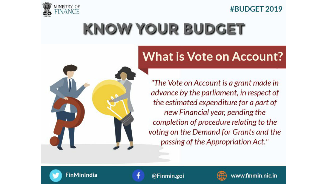 What is Vote on Account? (Image: Twitter/@FinMinIndia)