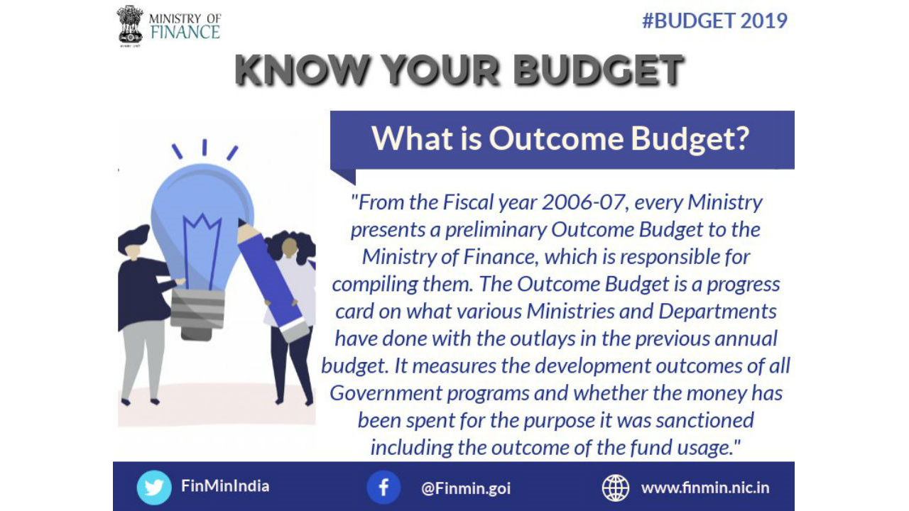 What is Outcome Budget? (Image: Twitter/@FinMinIndia)