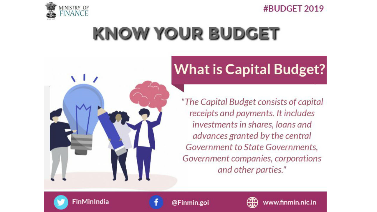 What is Capital Budget? (Image: Twitter/@FinMinIndia)