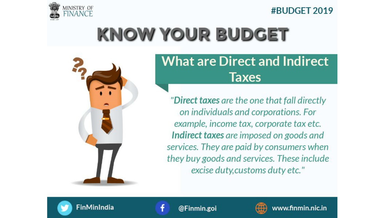 What are Direct and Indirect Taxes? (Image: Twitter/@FinMinIndia)