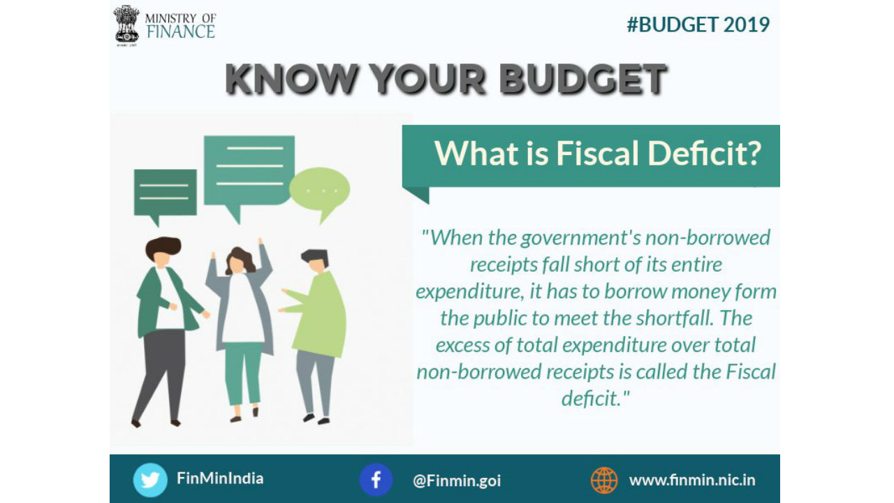 What is Fiscal Deficit? (Image: Twitter/@FinMinIndia)