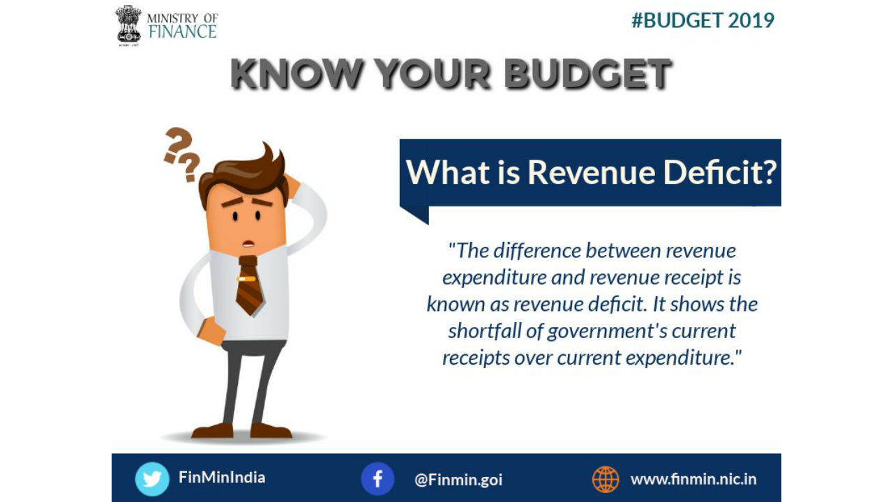 What is Revenue Deficit? (Image: Twitter/@FinMinIndia)