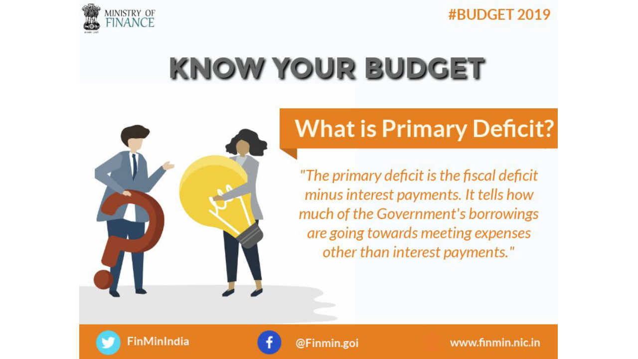 What is Primary Deficit? (Image: Twitter/@FinMinIndia)
