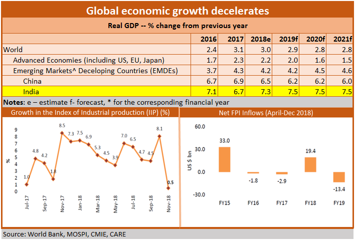 Global economic deceleration, even decline new