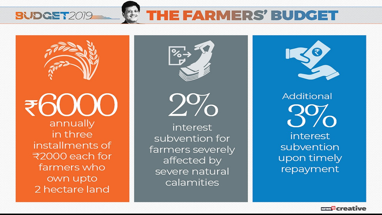 THE FARMERS' BUDGET2