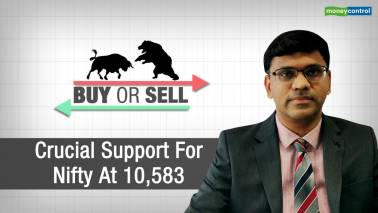 Crucial support for Nifty at 10,583