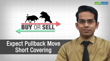 Expect pullback move, short covering
