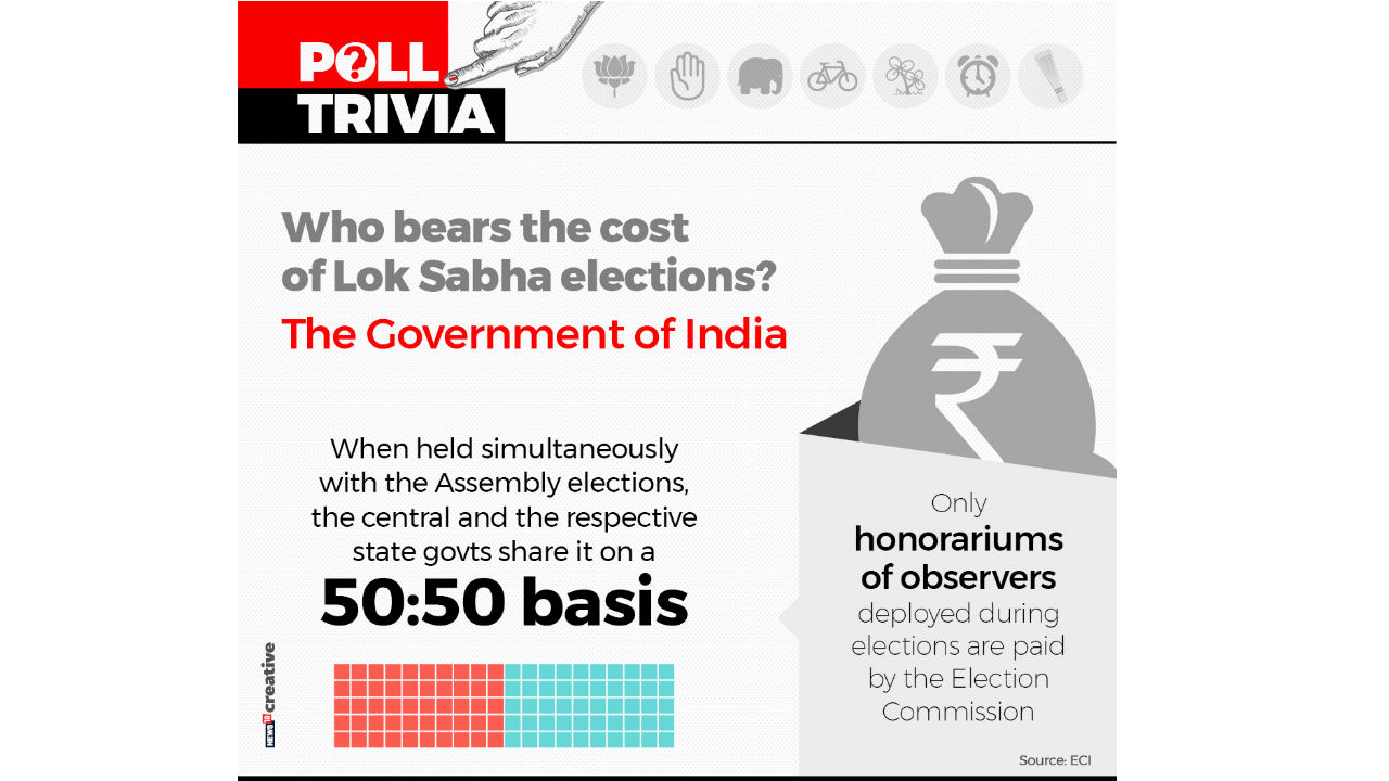 Lok Sabha polls 2019: Facts about NOTA, EVMs and use of VVPATs