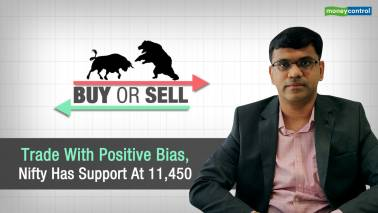 Nifty has support at 11,450