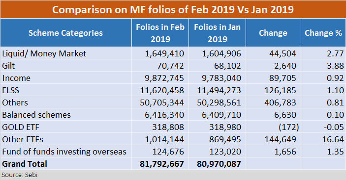 Feb Vs Jan Folios new