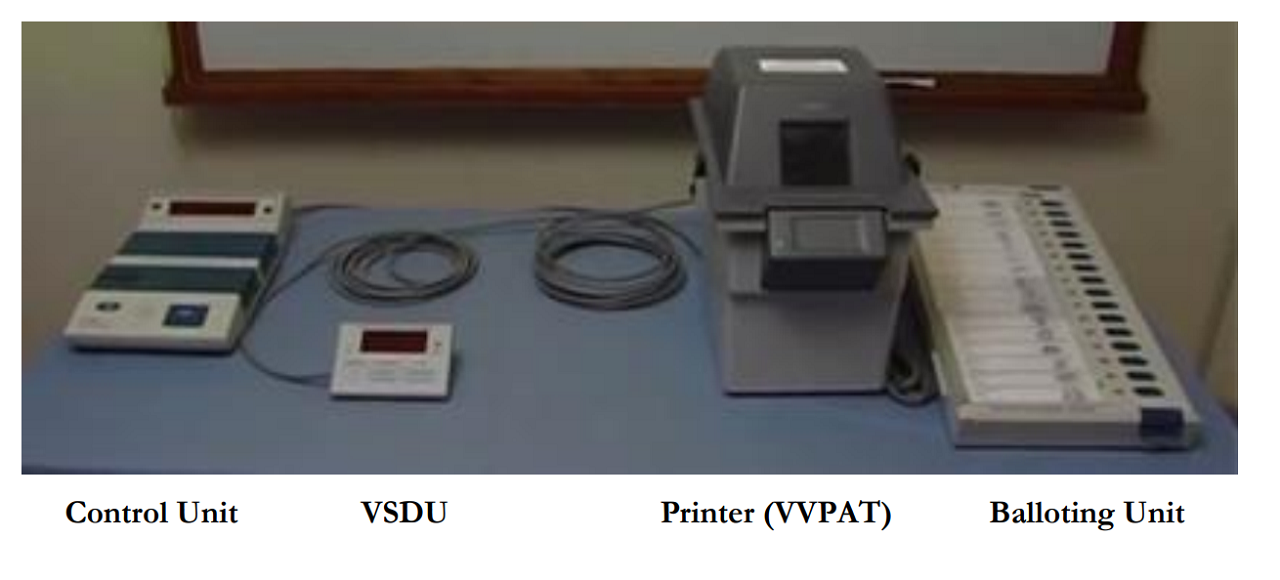A VVPAT machine. (Image: ECI Official Website)