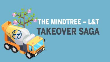 Explained: The Mindtree-L&T Takeover Saga