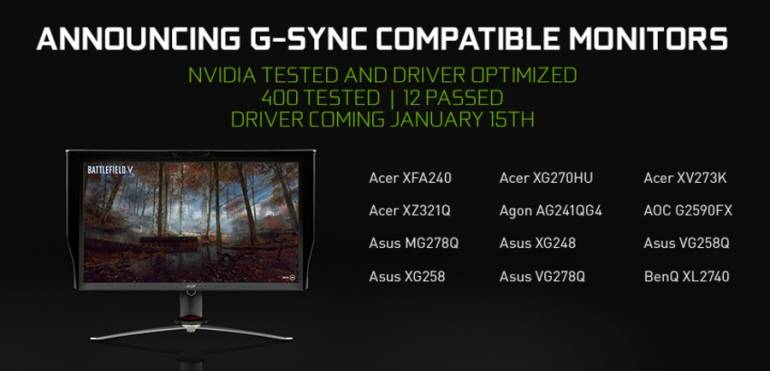 nvidia g-sync compatible monitors
