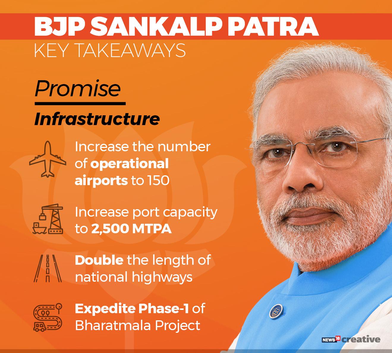 BJP Manifesto_10