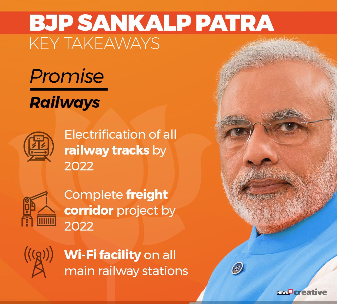 BJP Manifesto_11