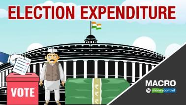 Macro@Moneycontrol │ Election Expenditure