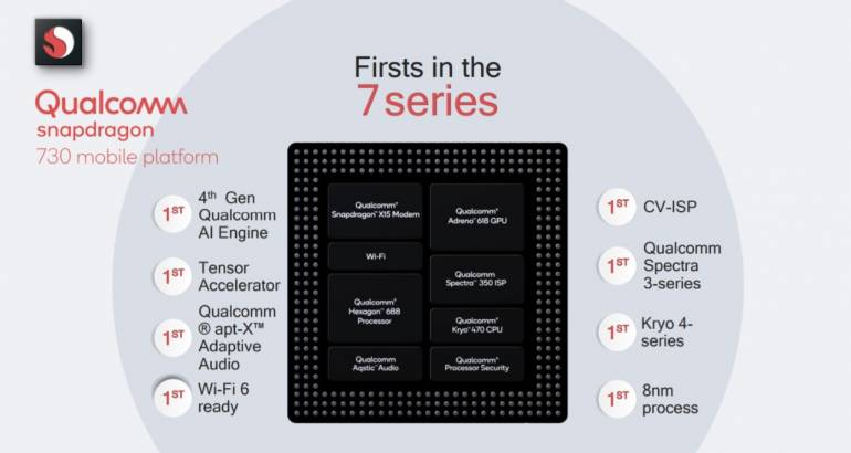 Qualcomm working on mid-range Snapdragon 735 7nm chipset with 5G modem:  Report