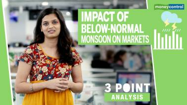3 Point Analysis | Impact of below-normal monsoon on markets