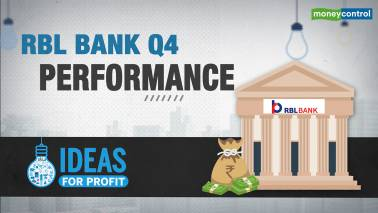 Ideas for Profit | RBL Bank