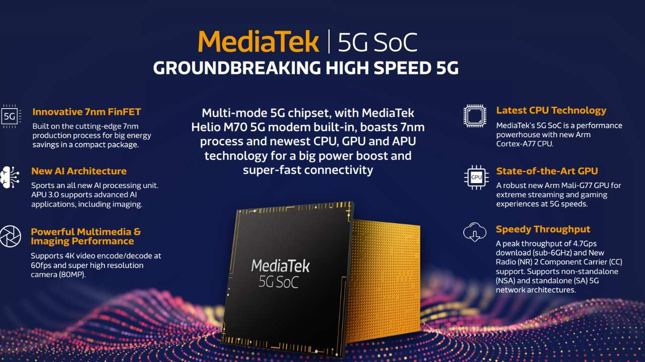 Best Smartphone Innovation | MediaTek 5G | 5G-enabled SoCs are nothing new, we've already seen two 5G chipsets, but what we haven't seen is an affordable 5G smartphone. MediaTek is here to change all of that with its new chip, which features an integrated 5G modem capable of delivering speeds of up to 4.5 Gbps download and 2.5 Gbps upload on compliant networks. According to the company, the new chip will be available on mid-tier handsets rather than the $1000 plus option we have at the moment.