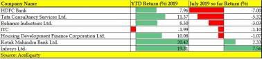 HRITHIK Stocks 1