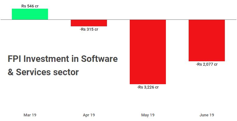 fpi software