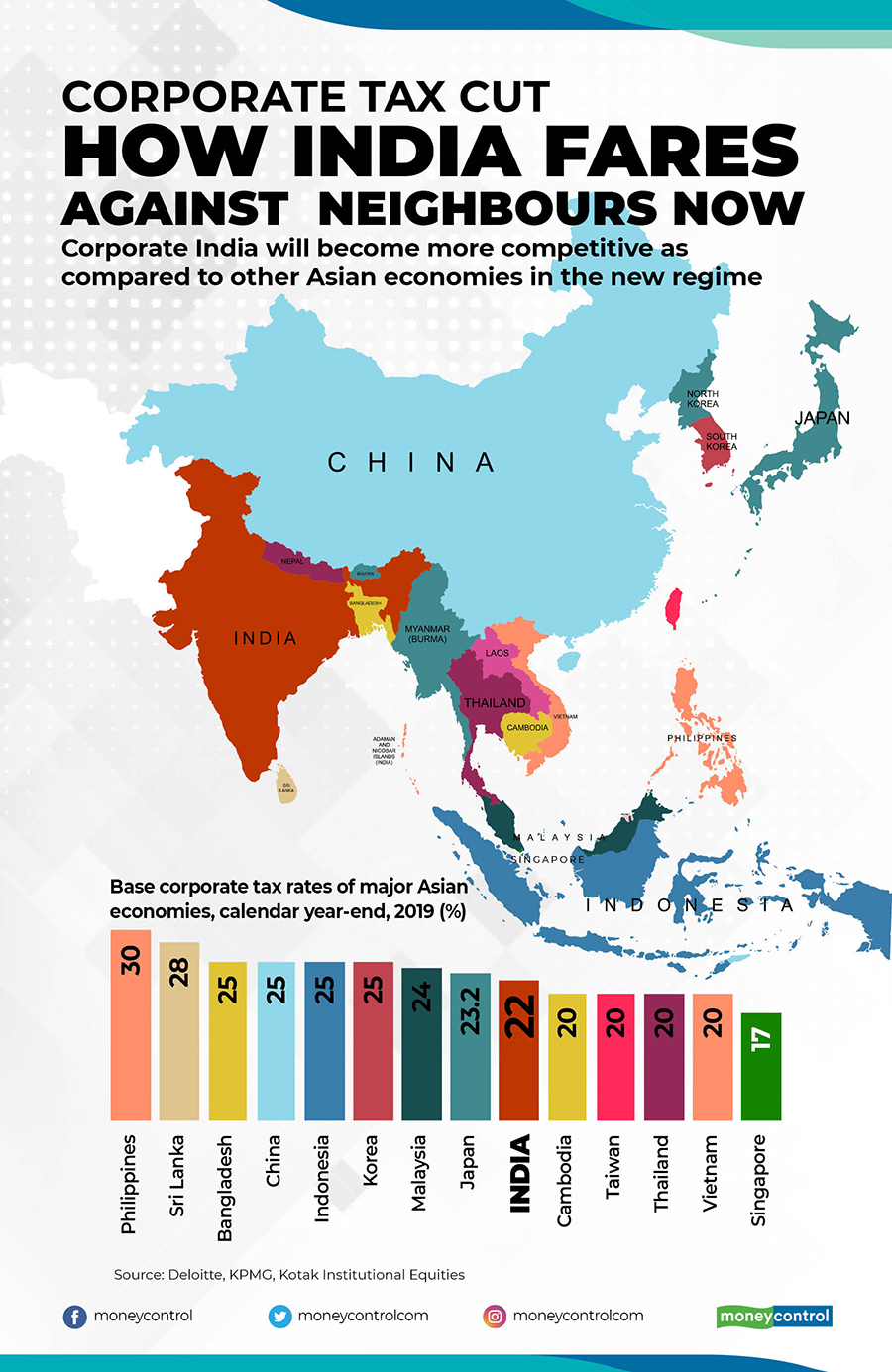 base corp tax of asian economies for website_R
