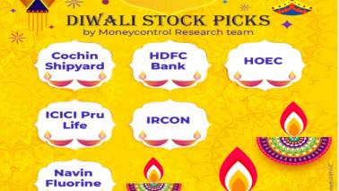 Half a dozen research ideas for a rewarding and safe investment journey in Samvat 2076