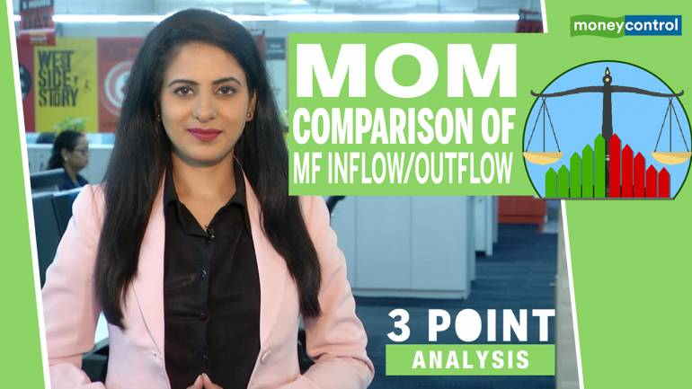 3-Point Analysis | Comparison of mutual fund inflow and outflow