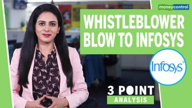 Impact of whistleblowers' allegations on Infosys