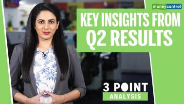 3-Point Analysis | Recap: Q2 results so far