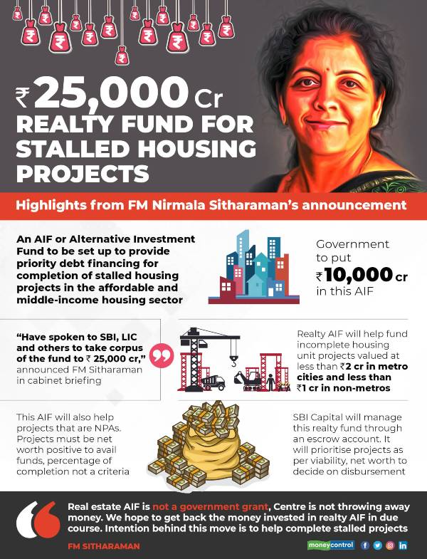 Finance Minister real estate projects