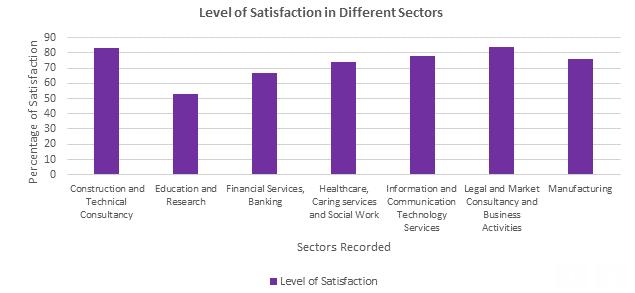 Satisfaction_level