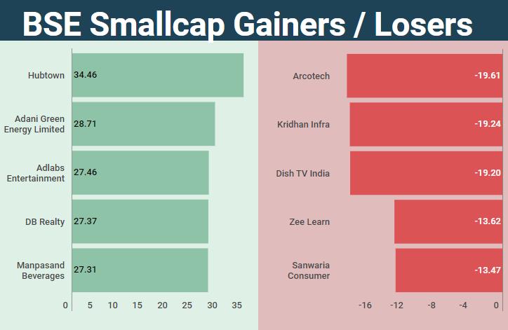 smallcap