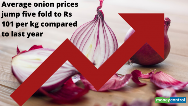 Rising inflation takes rate cuts off the table