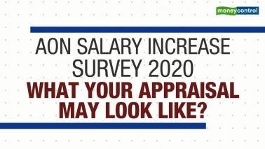 All about AON Salary Increase Survey 2020