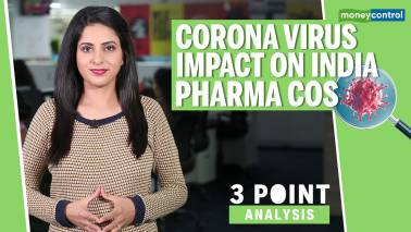 Coronavirus impact on India pharma companies